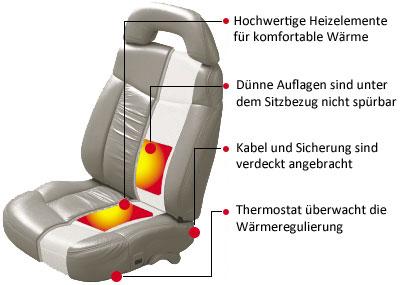 Sitzheizung nachrüsten
